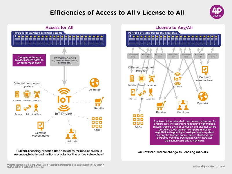 Access to All infographic